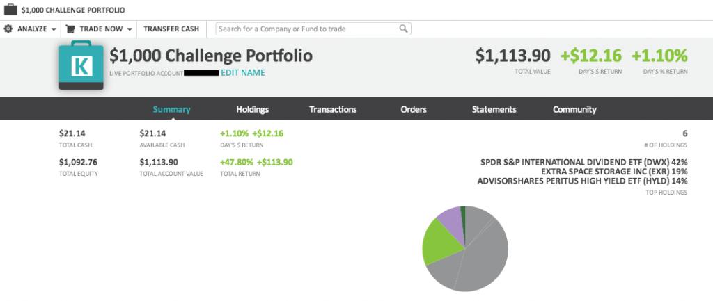 May 2014 Investment Portfolio