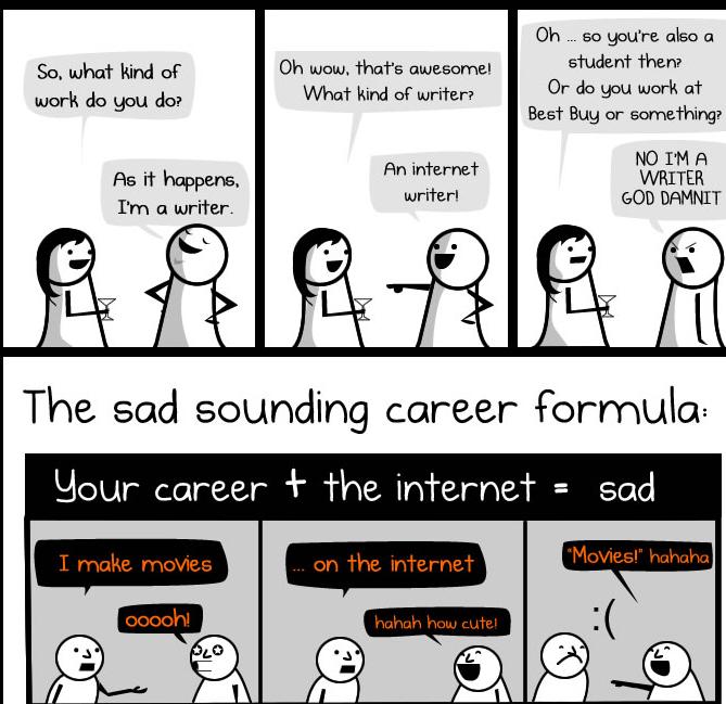 Online Freelancer  What Do You Do For Fun