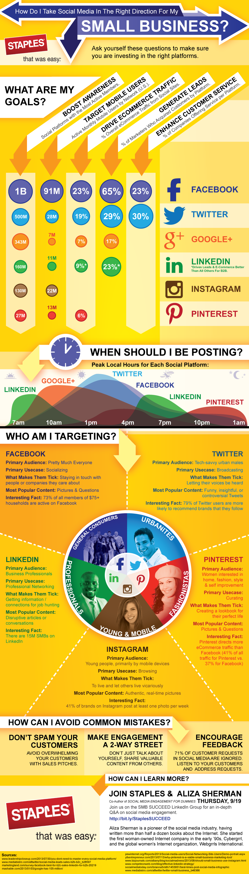Staples Social Media Infographic