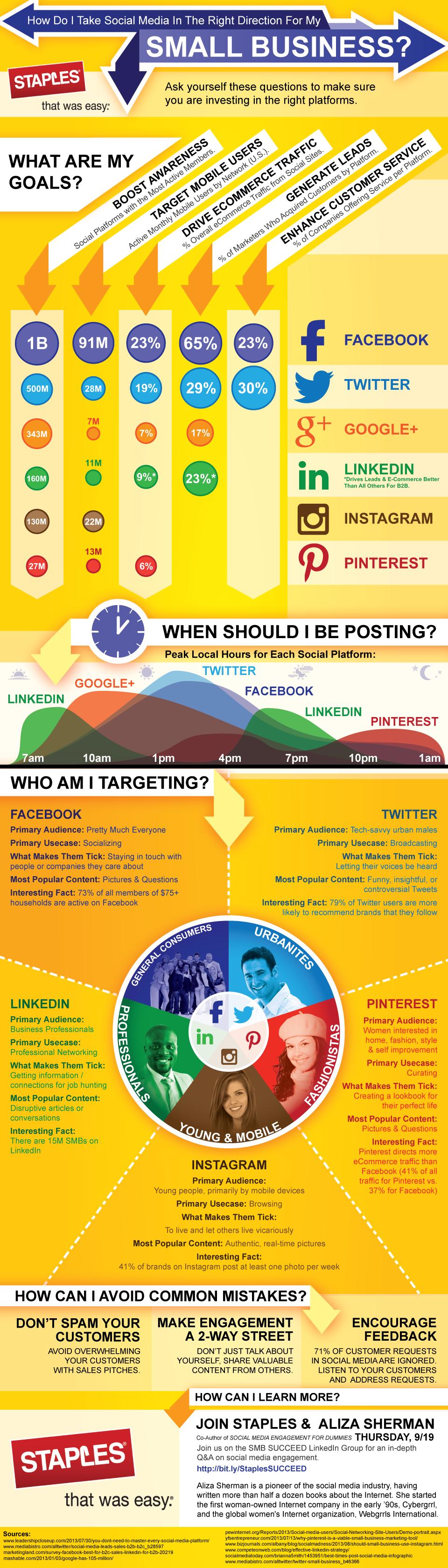 Staples Social Media Infographic